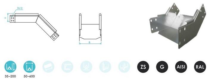 Повороты 45° вертикальные внутренние CLIVE