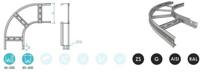 Повороты лестничного лотка 90° CLIVE